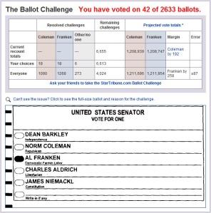 ballot-challenge